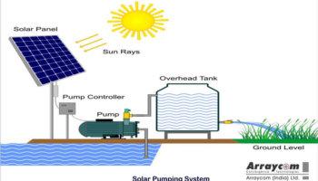 Solar Pumping System - Solar EPC, Solar Power, Solar Energy Solutions by Arraycom India Ltd